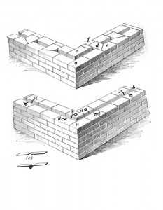 By the 1890s, manuals noted several ways to hold together brick cavity walls, such as using bricks or manufactured metal ties. Int he past, masons stabilized cavity walls with tie rods similar to joist anchors used in mill buildings. (Courtesy: National Archives Associates)
