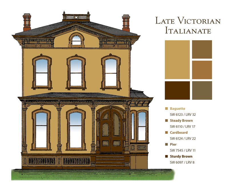How to choose paint colors for victorian houses old for How to choose house paint colors